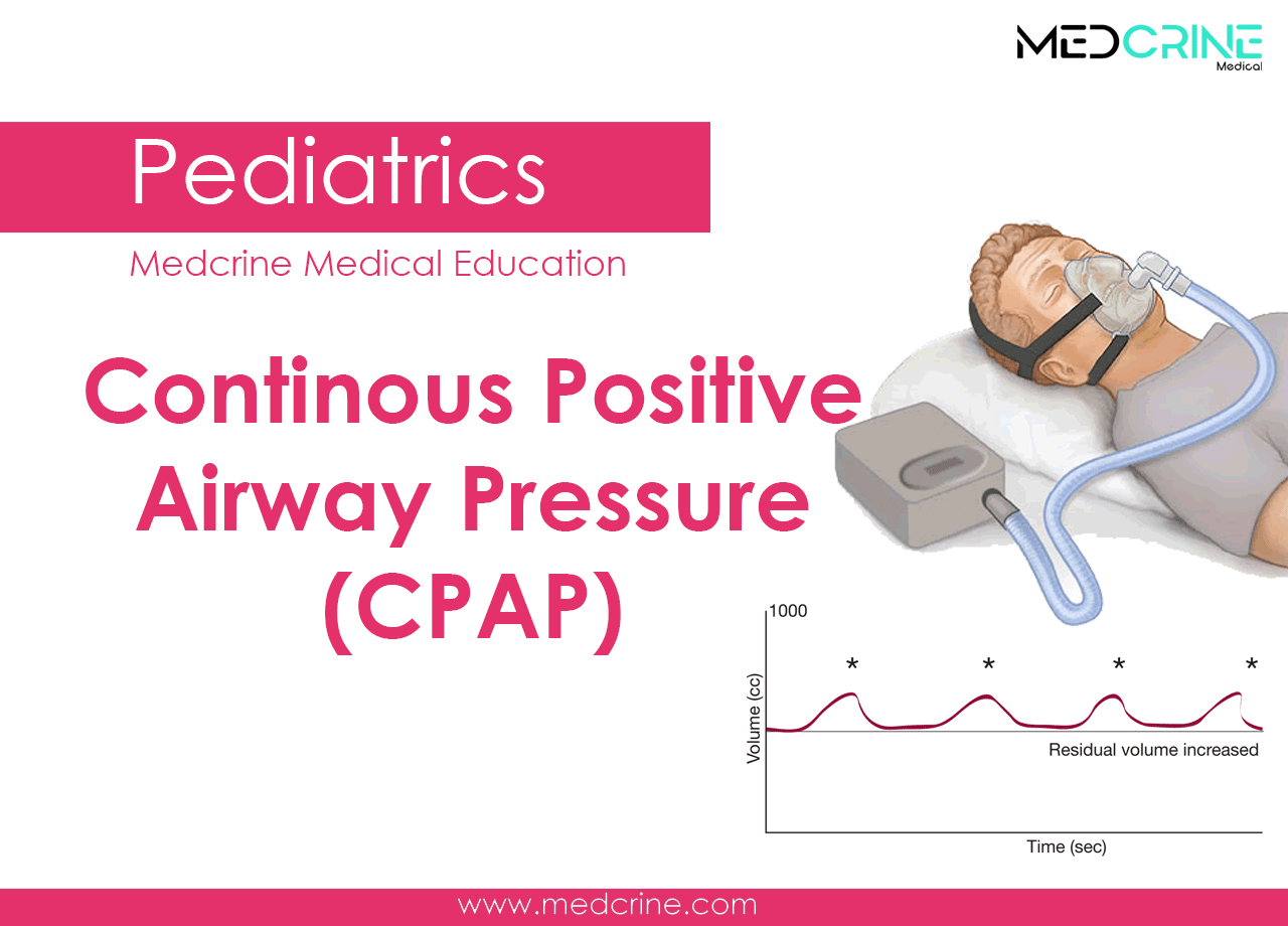 Continous Positive Airway Pressure (CPAP)