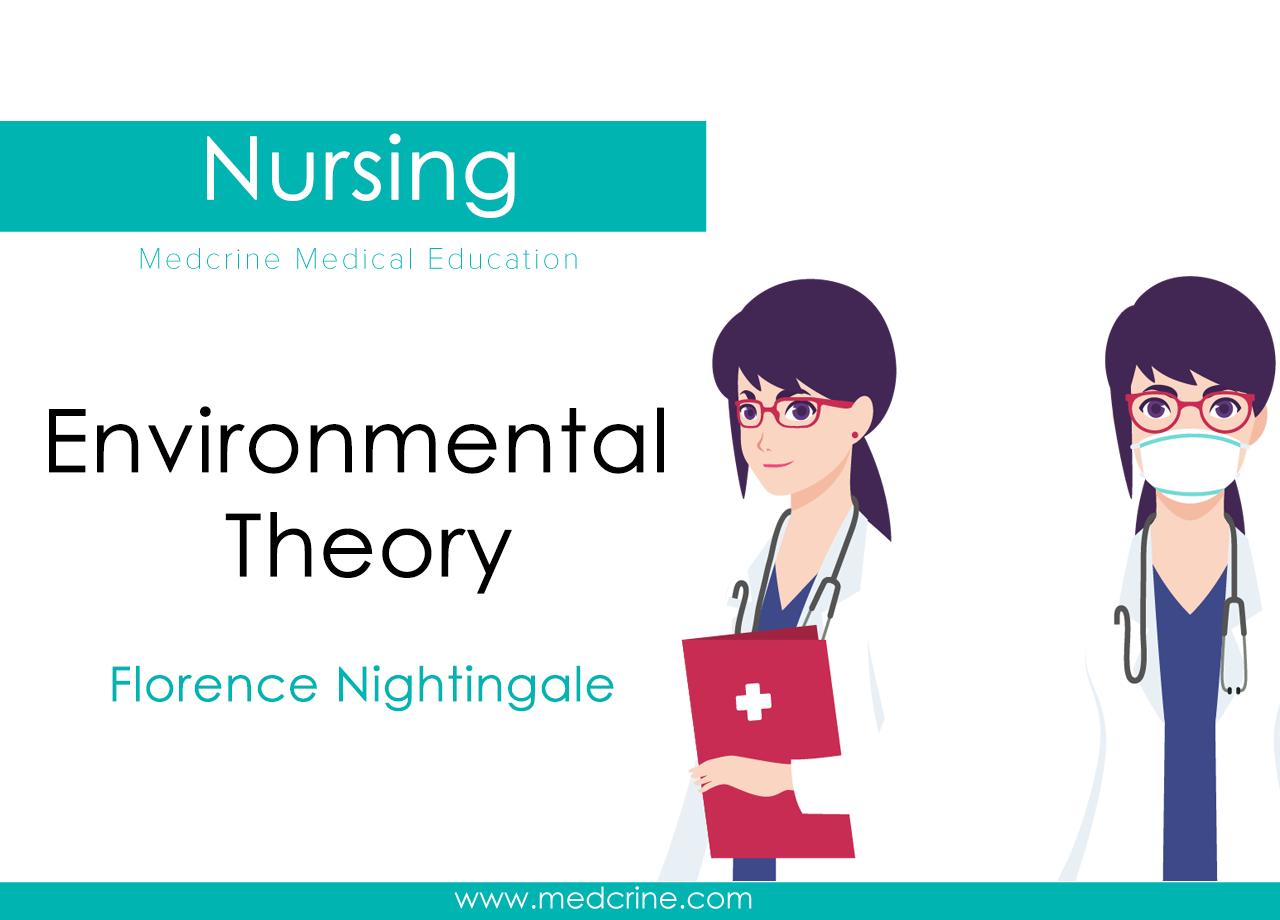 Florence Nightingale: Environmental Theory