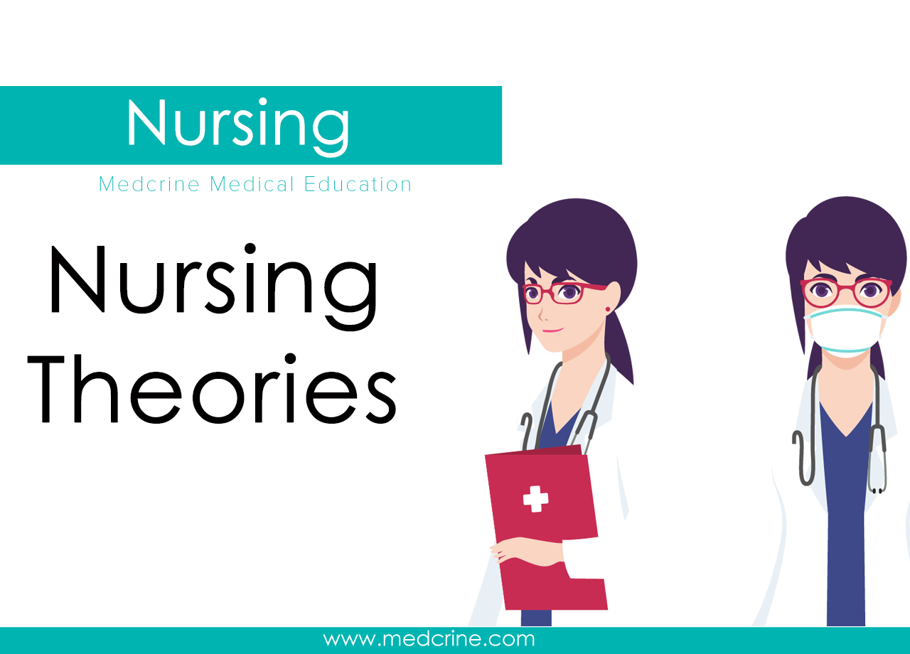 What are Nursing Theories?