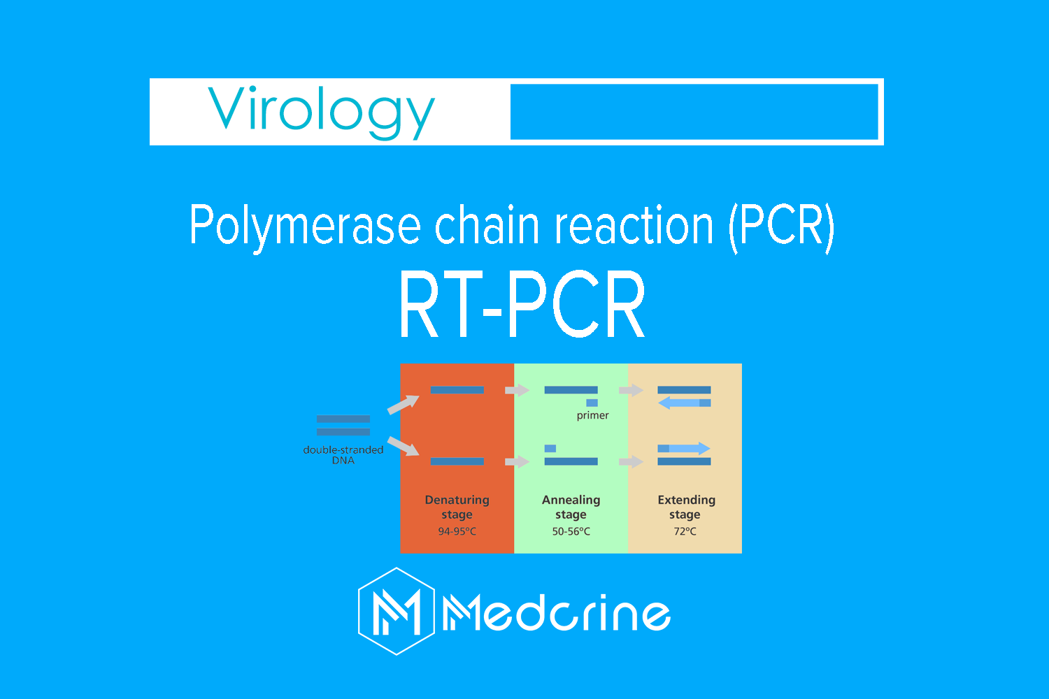 Polymerase Chain Reaction (PCR) Principles and Applications