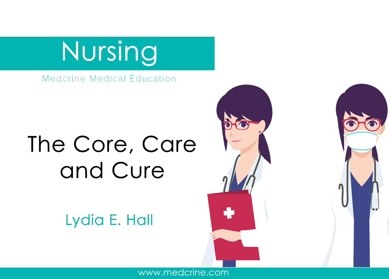 Lydia E. Hall - The Core, Care and Cure